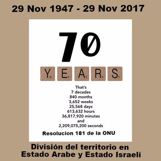 29 de Noviembre – Resolución 181 de la ONU